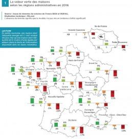 Valeur de ventes des maisons par régions 2016 en France